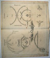 1696 JOHANN ZAHN SPECULA PHYSICO MATHEMATICO-HISTORICA OPTICAL SOLAR PHENOMENA