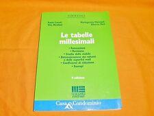 le tabelle millesimali 2a edizione maggioli 2000
