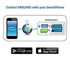 KIT1 - µPanel Controllo Remoto Arduino con APP Android iOS ESP8266 WiFi miuPanel