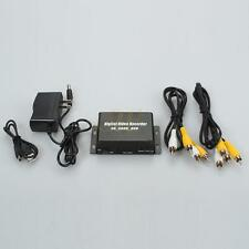 NTSC PAL SD Card Motion Detection DVR Digital Video Security Record Up to 32G