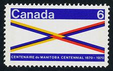 Canada 505p MNH Manitoba Centennial
