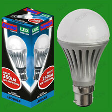 1x 6W LED Low Energy R63 Replacement Light Bulbs Bayonet BC, B22 Lamps