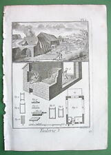 TILE Manufacture Oven & Open Air Drying - 1783 Panckoucke Print