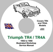 Triumph TR4 and TR4A Factory Workshop Service Repair Manual 1962 - 1968