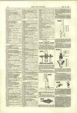 1889 Making Metal Vices Ordnance Firing Mechanism New Saw Patents