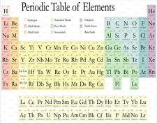 "030 Periodic Table of The Elements Fabric - Chemical Elements 18""x14"" Poster"