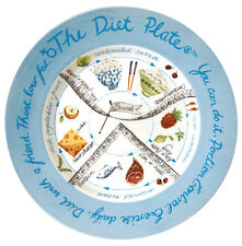 Portion Control Plate - FEMALE Version. The Diet Plate for Weight Loss