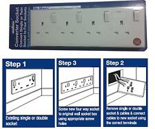 BluMagix Converter Convertor Electric Socket Converts 1or2 Way Sockets to 4 Gang