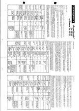 Loewe Service Manual für Stereodecoder 59241 - 52971