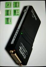 Plugable usb 2.0 Multidisplay adapter DisplayLink