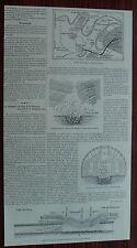 Article Chemin de fer electrique PAris Versailles,plan,croquis 1902 clipping