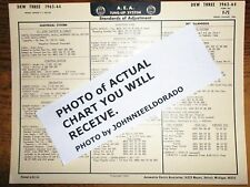 1963 1964 DKW THREE Junior F-11 Deluxe Models Tune Up Chart