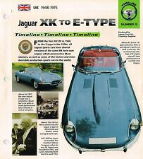 JAGUAR XK to E Type Timeline History Brochure:140,150,