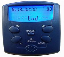 Blue Donuts Caller ID, New, Free Shipping