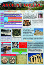 laminated ANCIENT GREECE educational poster teaching wall chart 15X22.5 inches
