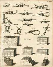 1802  Various Kinds Of Knots And Masonry Designs Copperplate