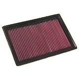 2003-2008 Mazda 3 K&N Air Cleaner Filter - 33-2293