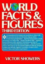 World Facts and Figures