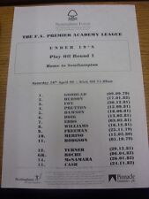 10/04/1999 Nottingham Forest Youth U19 v Southampton Youth U19 [Play-Off] [Home