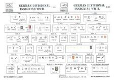 Hungarian Aero Decals 1/35 GERMAN WWII DIVISIONAL INSIGNIA