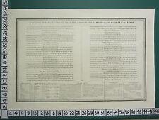 C1864 victorian tableau ~ tableau itinéraire mesures relatives à degré de terre