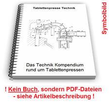 Tablettenpresse selbst bauen - Tabletten Maschine Presse Technik Patente
