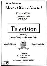 Beitman's Television Servicing Information * TV Schematics * Vols 1 - 29