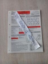 FICHE TECHNIQUE AUTOMOBILE RTA FORD GALAXY 2.8 V6  (n°13)