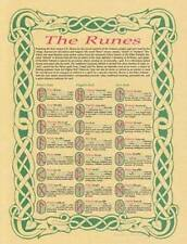 The Runes Parchment Page for Book of Shadows Page!