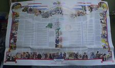 1988 Nabisco Poster Monuments of the Presidents & Great Moments of Presidents