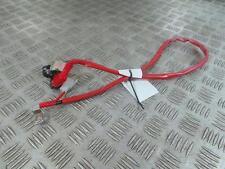 2014 Peugeot Tweet 125 Starter Solenoid