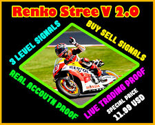 Forex Trading System Best mt4 Trend Strategy Forex Indicator RENKO STREET V2.0