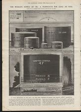 1919 WORLDS SUPPLY OF OIL A SUBSTITUTE FOR COAL AS FUEL
