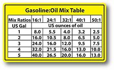Mix Ratios Chart 2-Cycle Oil Fuel Mix Ratio Sticker Decal Chain Saw Blower