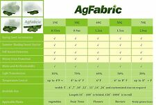 Agfabric 30 10'*10' Raised Bed/Row/Crop Plant Fabric Cover for Plant Protection