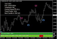 Easy Scalping Forex Trading System