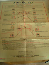 "AUSTIN A40 Lubrication Chart Includes Exploration Of Symbols - 17 1/2"" x 22 1/2"""