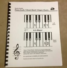 Hastie Studio Piano Scale Cheat Sheet Finger Charts - Learn scales visually!