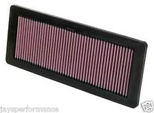 33-2936 K&N SPORTS AIR FILTER TO FIT C4/C5/DS3/DS4/DS5 1.6 TURBO