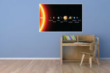 """Solar System Wall Decal 44""""x29"""" Nerds Home Decor Astronomy"""