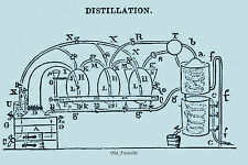 1880 Distiller Manual Alcohol Moonshine still Whisky CD