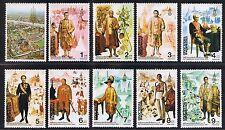 Thailand Stamp 1982 Rattanakosin Bicentennial ST