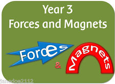 KS2 Y3 Science topic FORCES AND MAGNETS teaching resources IWB display and more