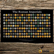 The Roman Imperials - Coin Wall Poster