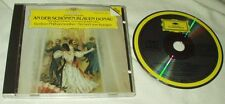 wg J. STRAUSS The Blue Danube/Berlin PO Karajan DG CD West Germany Waltz Polka