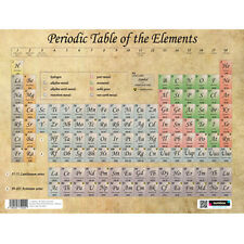 Periodic Table of the Elements - POSTER - Old Antique Style - Science Chemistry