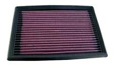 K&N AIR FILTER FOR NISSAN ALMERA 1.4 1.6 1995-2000 33-2036