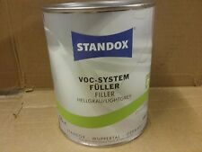 Standox  2K VOC System Filler Primer  Light Grey  1 litre  2K Surfacer