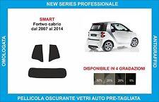 pellicole oscuranti vetri  smart fortwo cabrio dal 2007 al 2014 kit posteriore