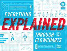 `Horner, Doogie`-Everything Explained Through Flowcharts  BOOK NEW